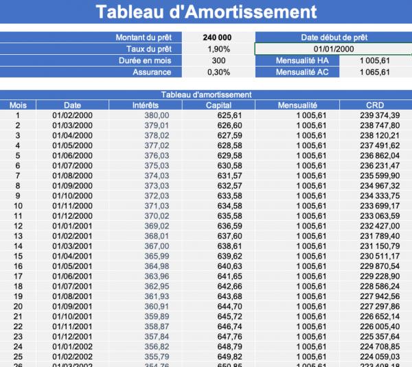 Tableau d'amortissement crédit immobilier sur Excel
